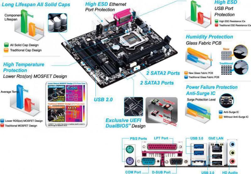 GIGABYTE GA H81M-S2PT (LGA1150, 2 x DDR3 DIMM 1600/1333, Micro ATX ...