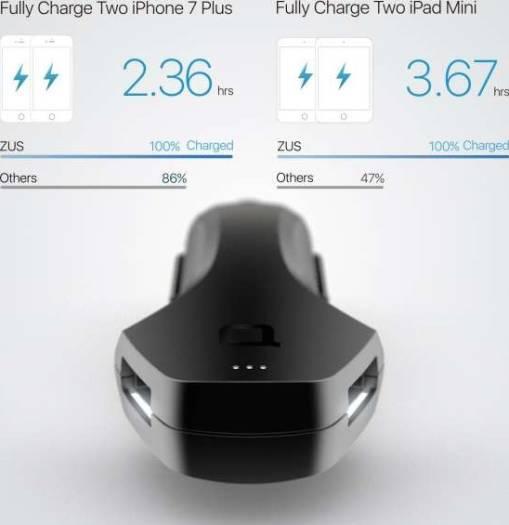 Nonda 24 W 4.8 A Smart Car Charger with Locator App for iPhone 5/5S/5C/6/6S/6S Plus, iPad Air/Mini, Nexus, Galaxy Note/S Series | HTC ZU33BKR